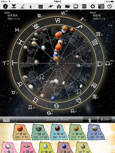 ホロスコープ時空 horoscopeJIKU for iPad 星占い 占い 無料 西洋 占星術 ホロスコープ 時空 horoscope JIKU