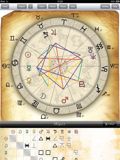 horoscope JIKU ホロスコープ 時空